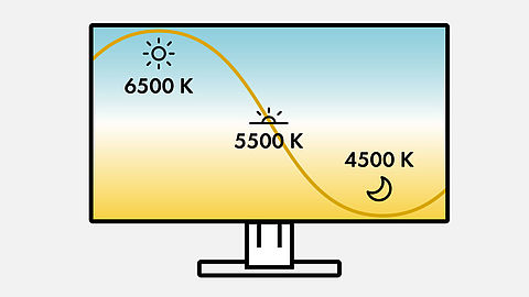 A closer look at the colour temperature on an LCD monitor