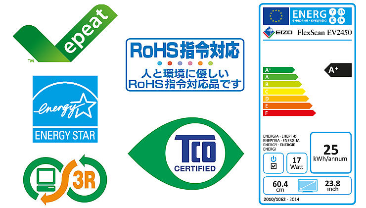 Compliance with International Environmental and Environmental Labeling Standards