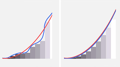 Is the gamma curve decisive for colour reproduction?