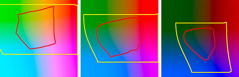 The ProPhoto RGB gamut compared to the Epson Stylus Pro 9900